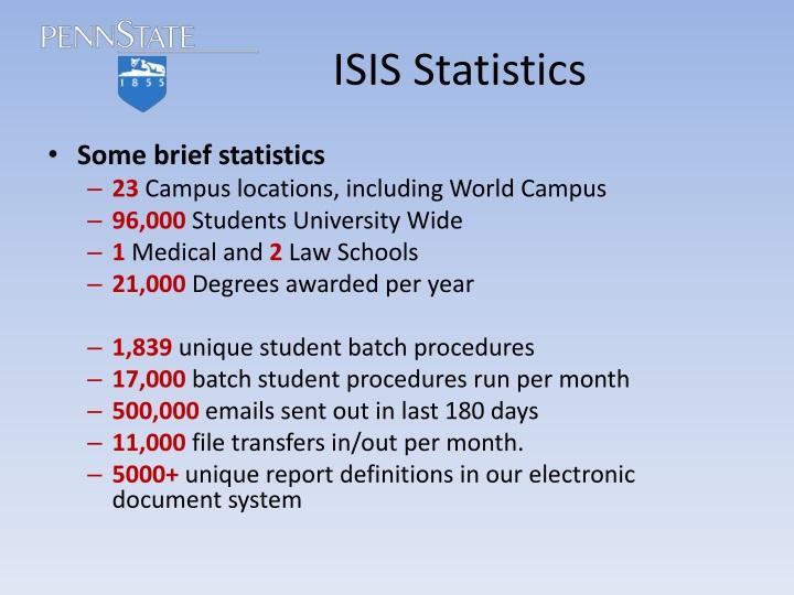 ISIS Statistics