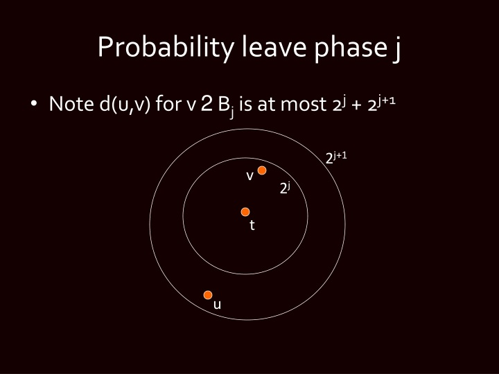 Probability leave phase j