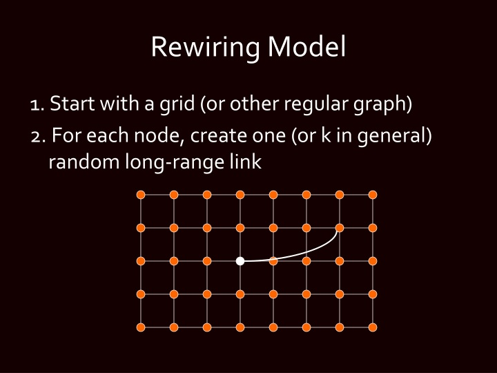 Rewiring Model