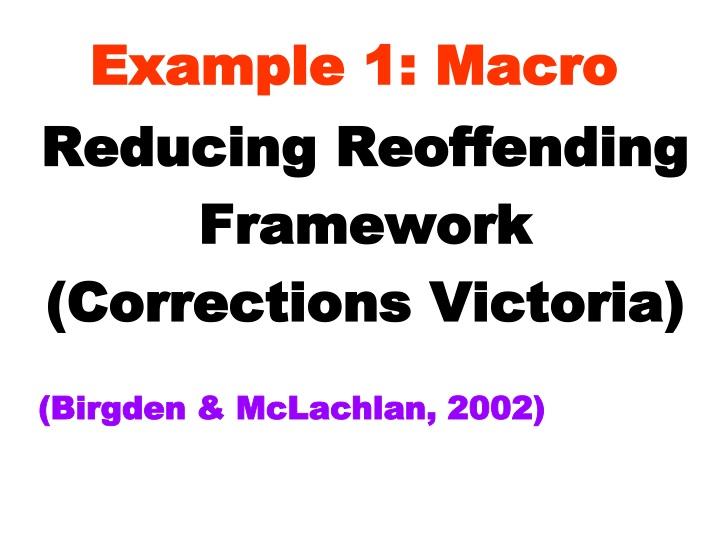 Example 1: Macro