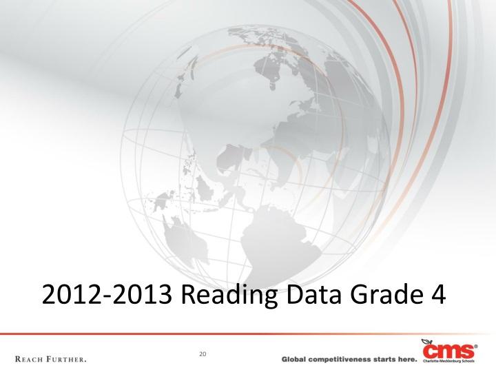 2012-2013 Reading Data Grade 4