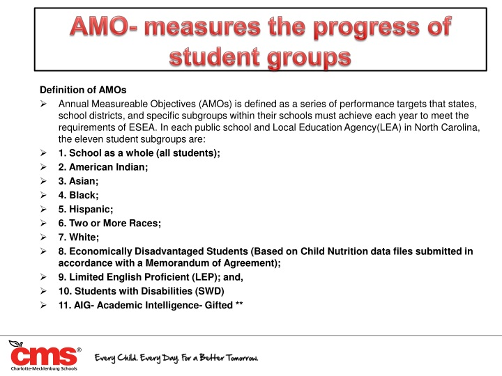 AMO- measures the progress of