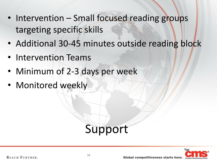 Intervention – Small focused reading groups targeting specific skills