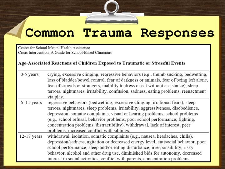 Common Trauma Responses