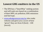 lowest ghg emitters in the us