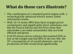 what do those cars illustrate