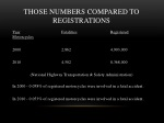 those numbers compared to registrations