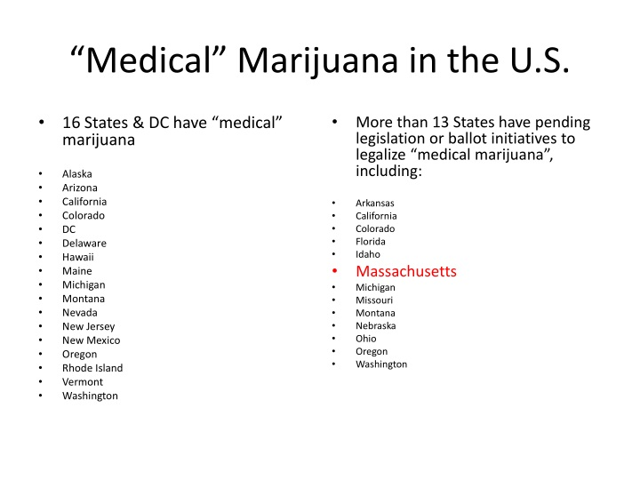 """Medical"" Marijuana in the U.S."
