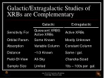 galactic extragalactic studies of xrbs are complementary