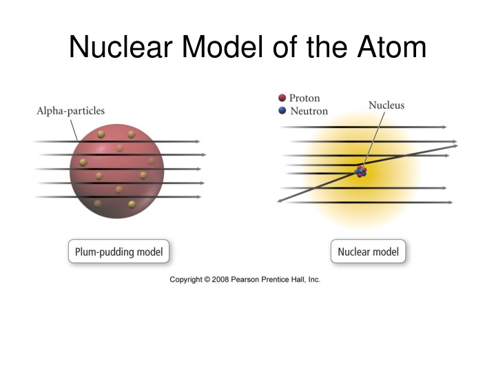 Nuclear Model of the Atom