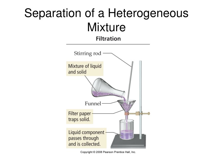 Separation of a Heterogeneous Mixture