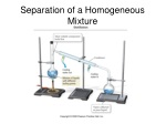 separation of a homogeneous mixture