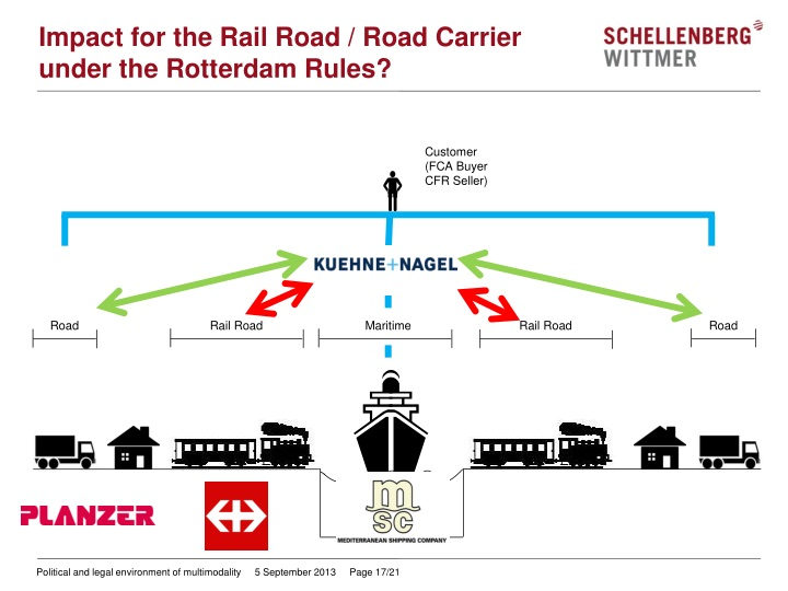 Impact for the Rail Road / Road Carrier