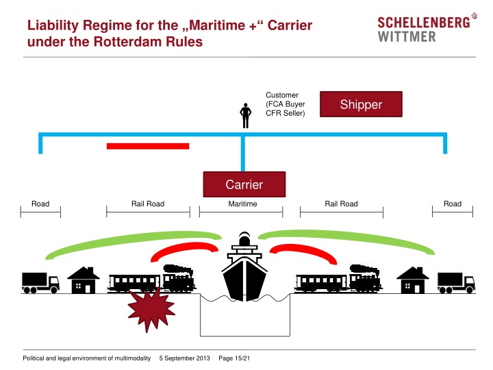 "Liability Regime for the ""Maritime +"" Carrier"