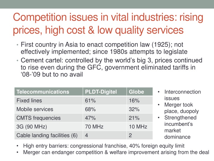 Competition issues in vital industries: rising prices, high cost & low quality services