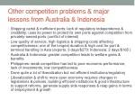 other competition problems major lessons from australia indonesia