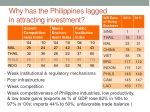 why has the philippines lagged in attracting investment
