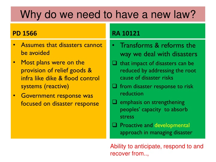 why do we need disaster management Why should you study disaster management author dan mason, senior editor posted  but you'll typically need at least a second class degree in a relevant subject.