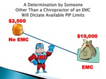 a determination by someone other than a chiropractor of an emc will dictate available pip limits