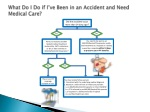 what do i do if i ve been in an accident and need medical care