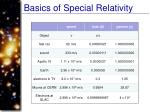 basics of special relativity2