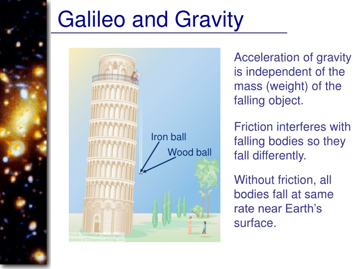 Galileo and Gravity