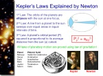 kepler s laws explained by newton