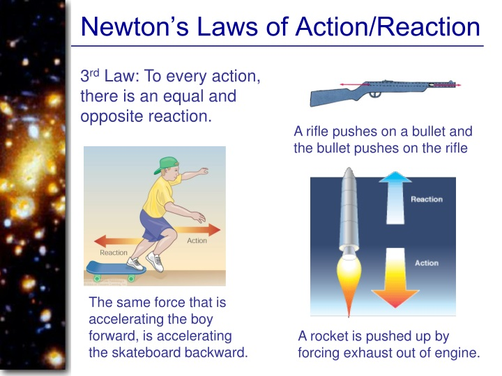 Newton's Laws of Action/Reaction