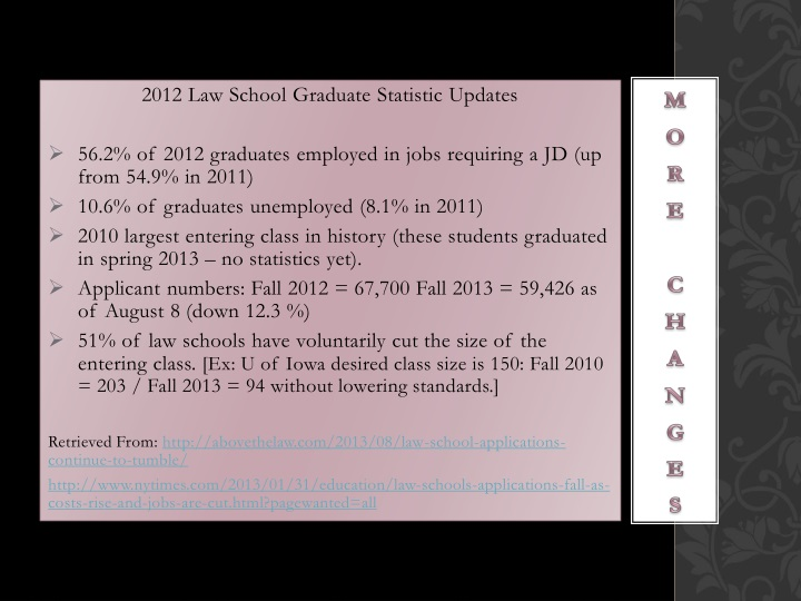 2012 Law School Graduate Statistic Updates