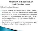 overview of election law and election issues5