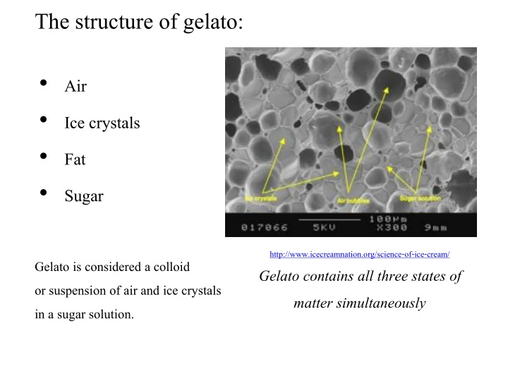 The structure of gelato