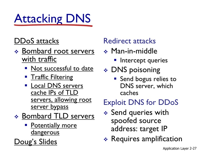 Attacking DNS