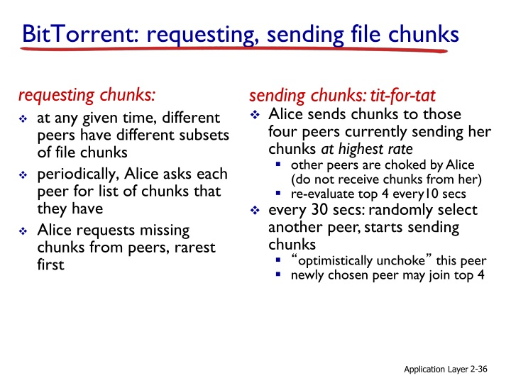 requesting chunks: