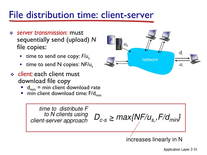File distribution time: client-server