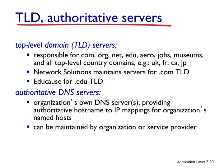 TLD, authoritative servers