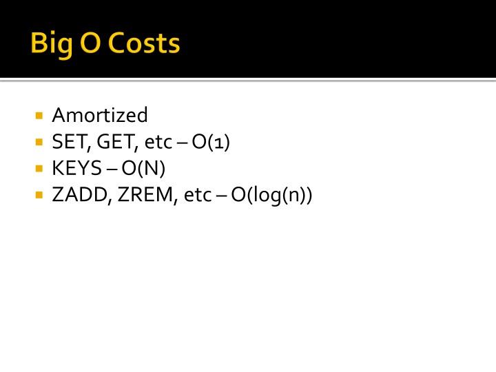 Big O Costs