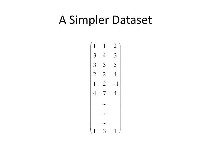 A Simpler Dataset