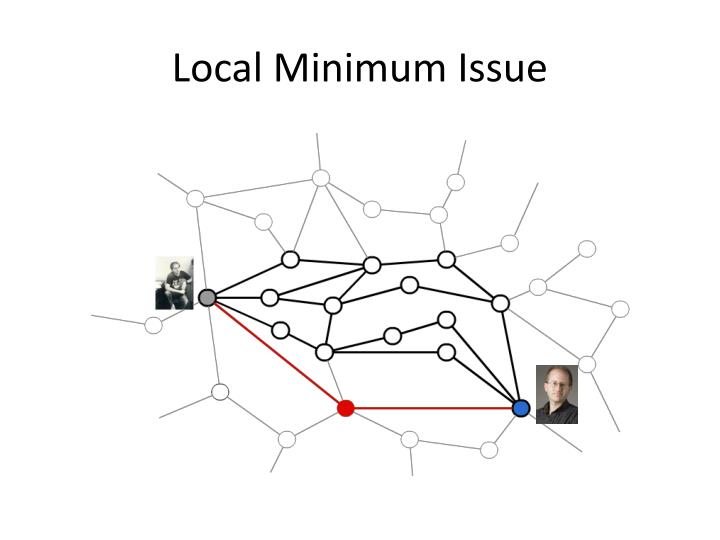 Local Minimum Issue