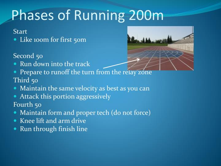 Phases of Running 200m