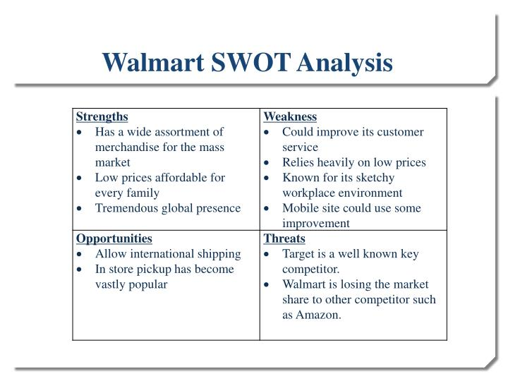 swot analysis walmart Wal-mart in china october 31, 2011 the team is playing the role of management consultants in the case study of wal-mart stores in china the team decided that a swot analysis was the best approach to the case in the beginning stages of the project.