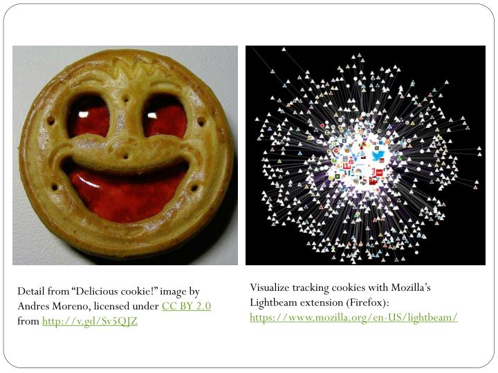 Visualize tracking cookies with Mozilla's