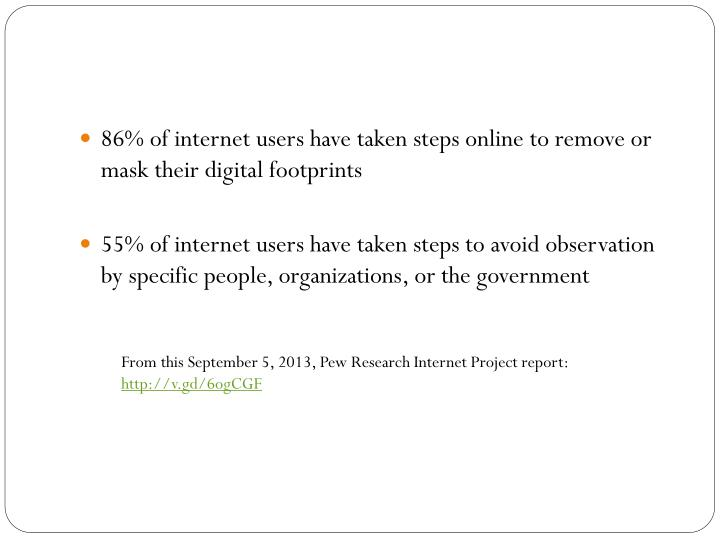 86% of internet users have taken steps online to remove or mask their digital footprints