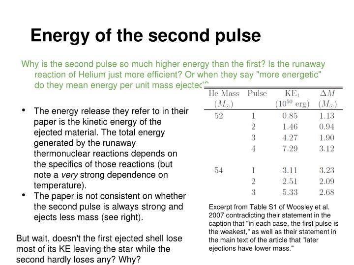 Energy of the second pulse
