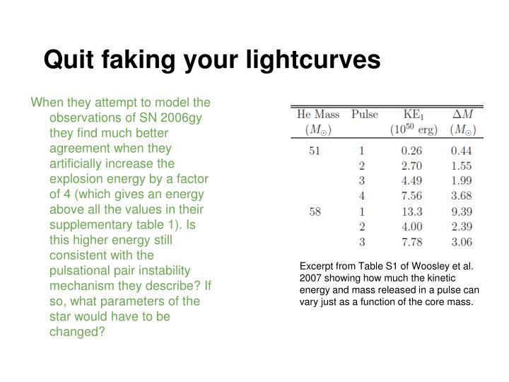 Quit faking your lightcurves
