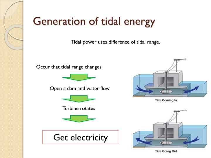 Generation of tidal energy
