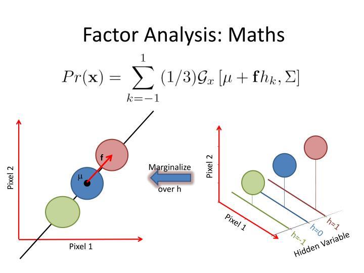 Factor Analysis: Maths