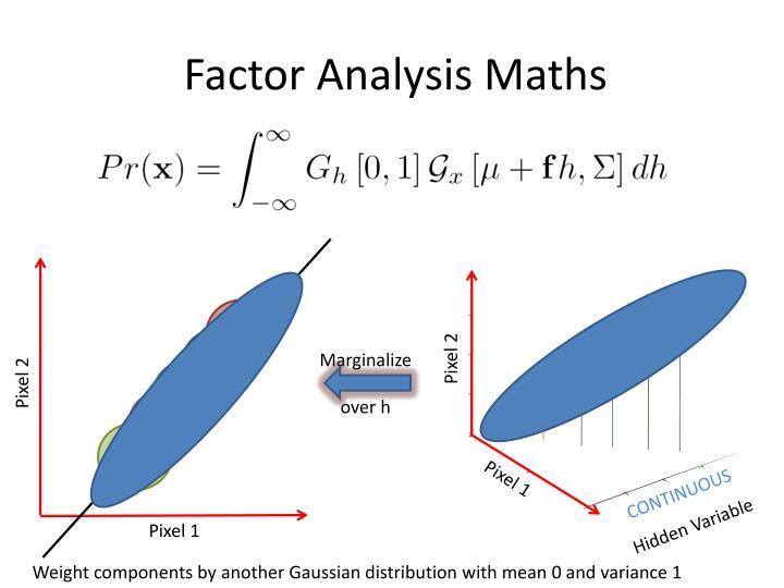 Factor Analysis Maths