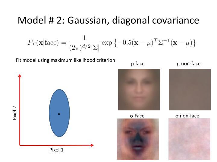 Model # 2: Gaussian, diagonal covariance