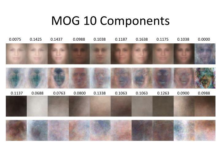 MOG 10 Components