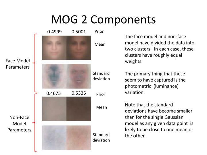 MOG 2 Components